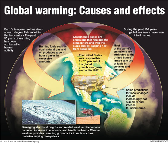 what-is-global-warming-img.jpg